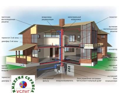 Конструирование, 3D моделирование, рабочие чертежи в AUTOCARD для строительства, изготовления любой мебели, монтажа отопления, электрики, воздухообмена